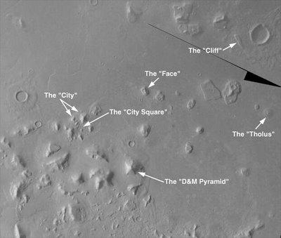 Monuments on Mars